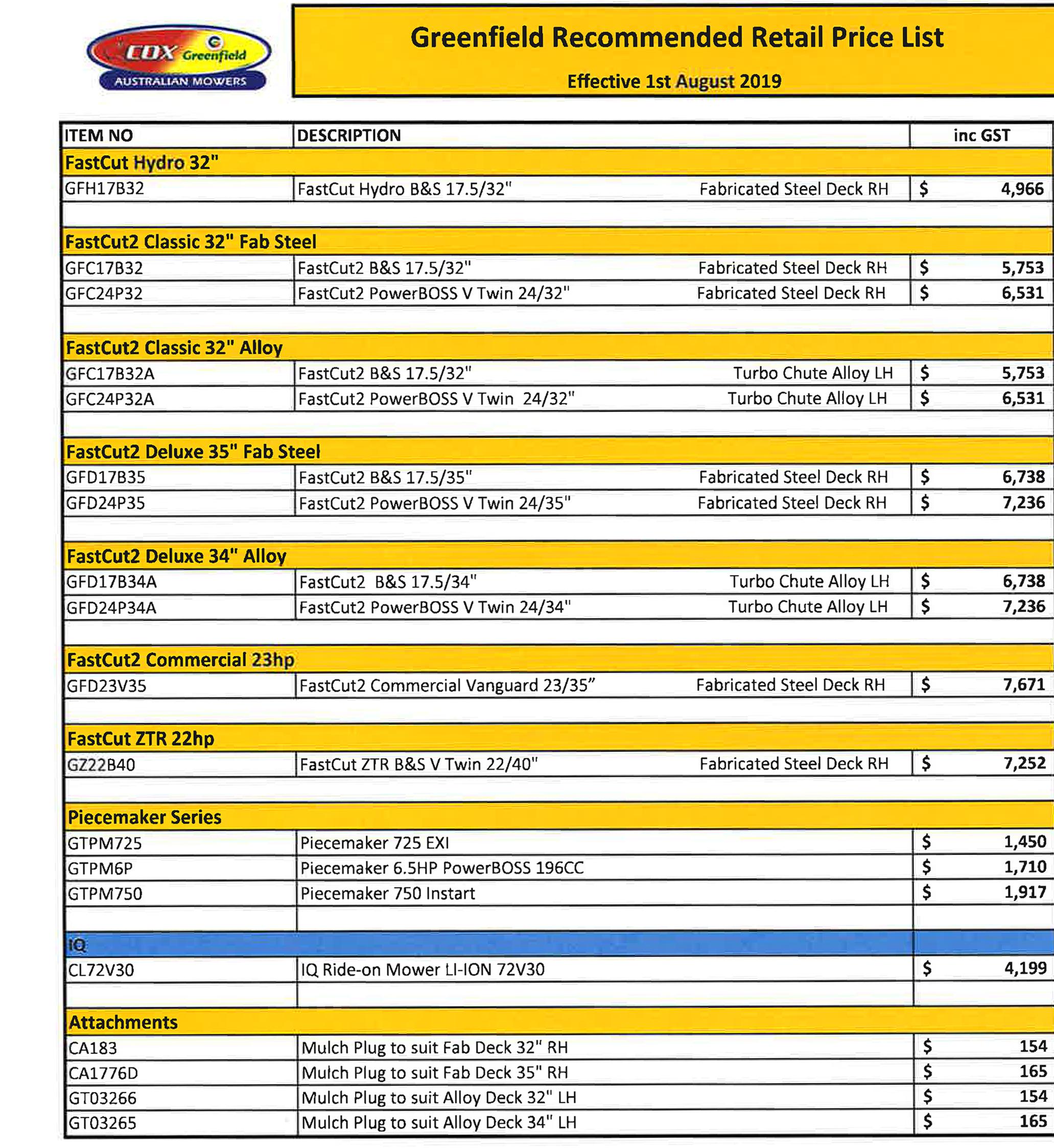 Price List Update