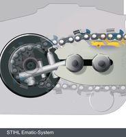Lithium ion chainsaw