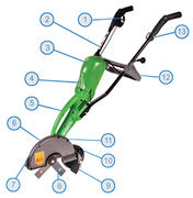 Atom Edger 240w Electric