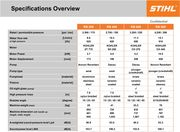 Stihl Pressure Specification Comparison Chart